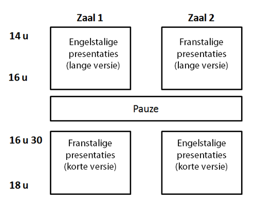Programme-nl
