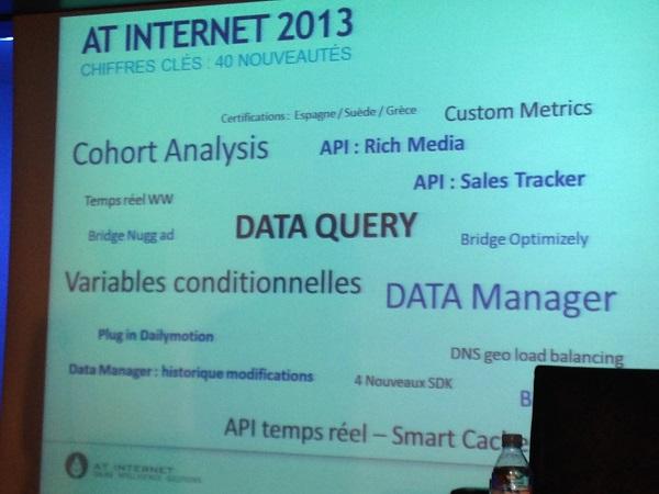 Atinternet-2013
