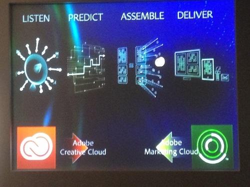 Adobe-listen-predict-assemble-deliver