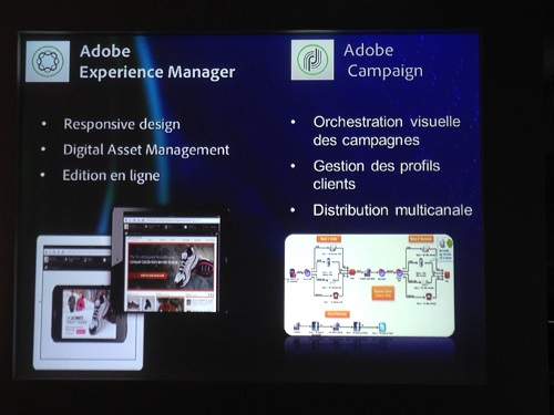 Adobe-marketing-cloud-6