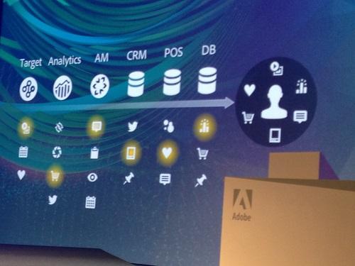 Adobe-summit-profile-management