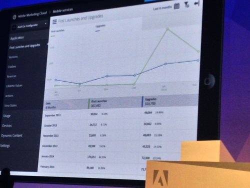 Adobe-summit-application-metrics